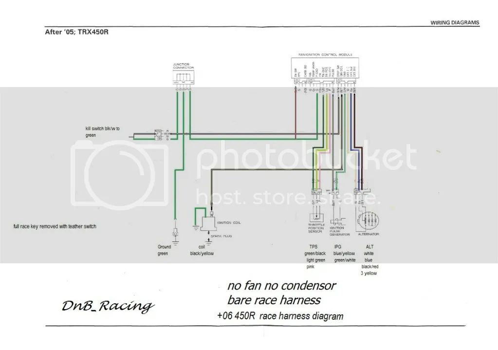 honda 450r wiring diagram