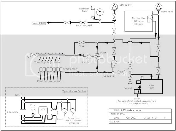 Wirsbo valve setting ? - DoItYourself Community Forums