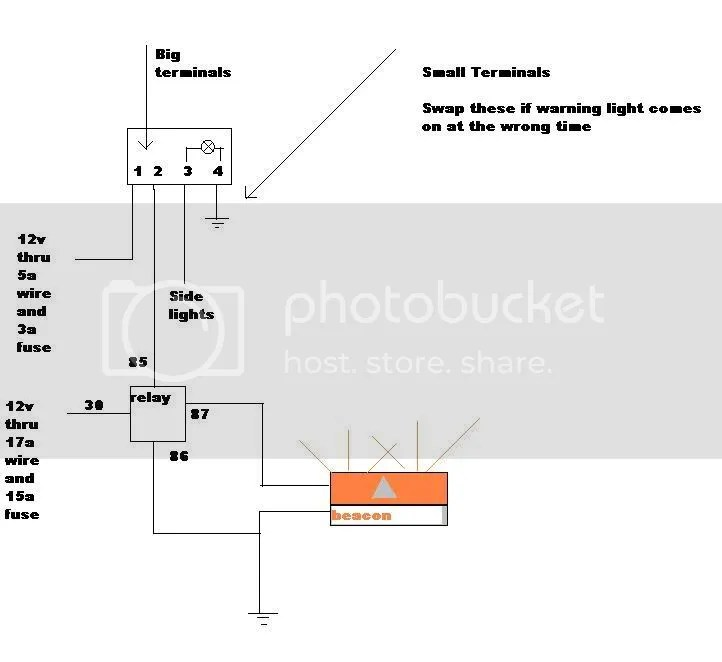 whelen wiring diagram whelen wiring diagram whelen image wiring