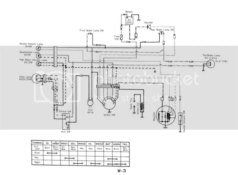 77 Harley Xl Wiring Diagram | mwb-online.co on brake light wiring diagram, courtesy light wiring diagram, switch light wiring diagram, pipe light wiring diagram, led tail light wiring diagram, relay light wiring diagram, tag light wiring diagram, dome light wiring diagram, marker light wiring diagram, stop light wiring diagram, signal light wiring diagram, indicator light circuit, tube light wiring diagram, oil light wiring diagram, fog light wiring diagram, reverse light wiring diagram, indicator light switch,
