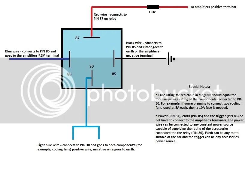 Spst Relay Diagram Online Wiring Diagram