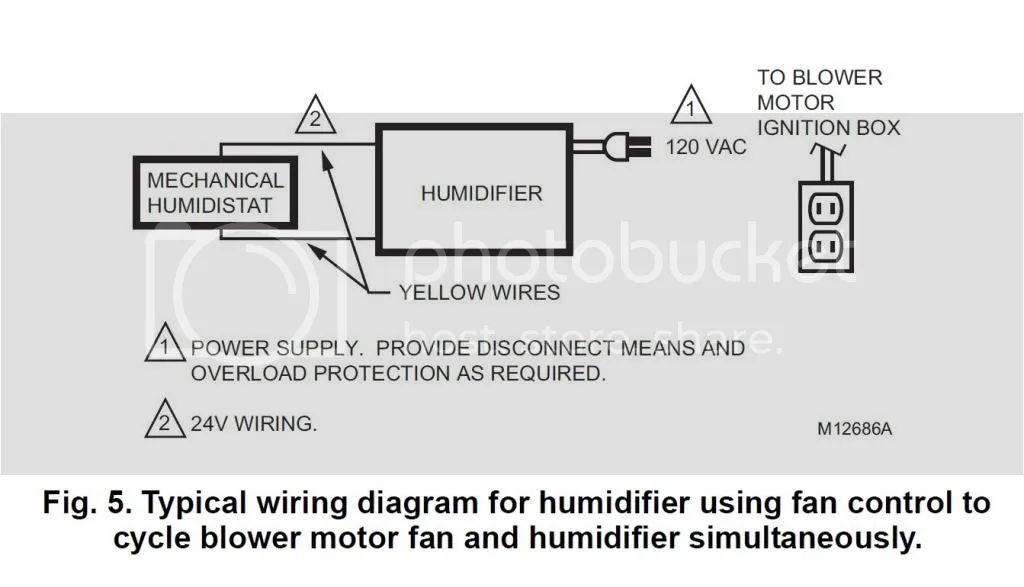 fan wiring connection diagram