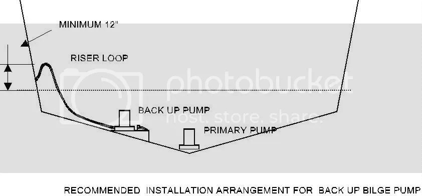 Chris Craft Br210 Wiring Diagram Wiring Schematic Diagram