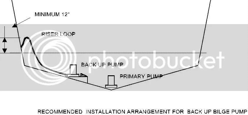 Chris Craft Engine Wiring Diagram - 2arzooudksouthdarfurradioinfo \u2022