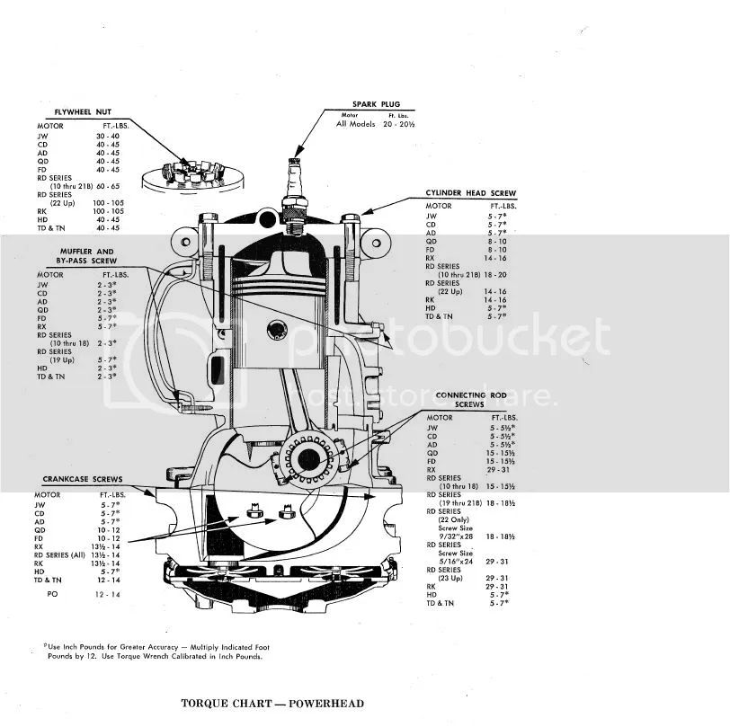 ignition switch diagram omc pdf