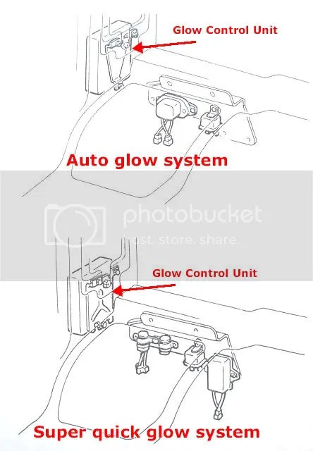 Glow plug relay problem - Hyundai Forums  Hyundai Forum