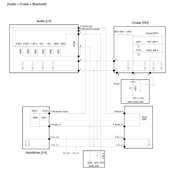 Kia Cruise Control Diagram Wiring Diagram