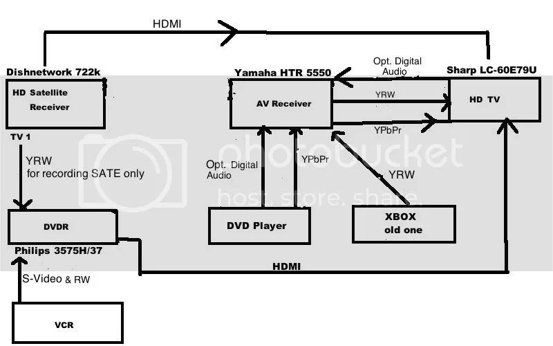 dish network joey wiring diagram