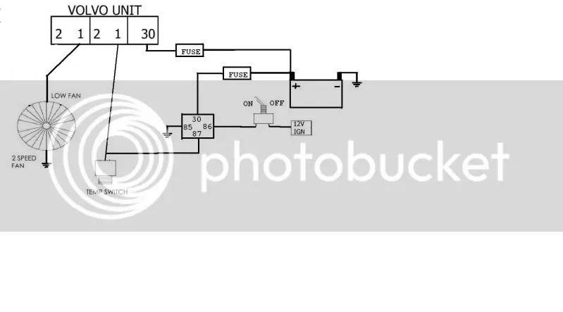 DOC ➤ Diagram Volvo 740 Cooling Fan Relay Wiring Diagram Ebook