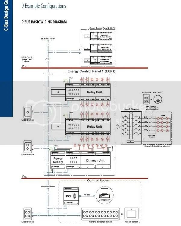 cbus wiring diagram new home