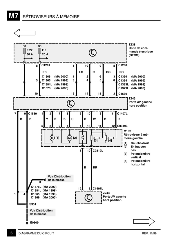 rover v8 schema cablage