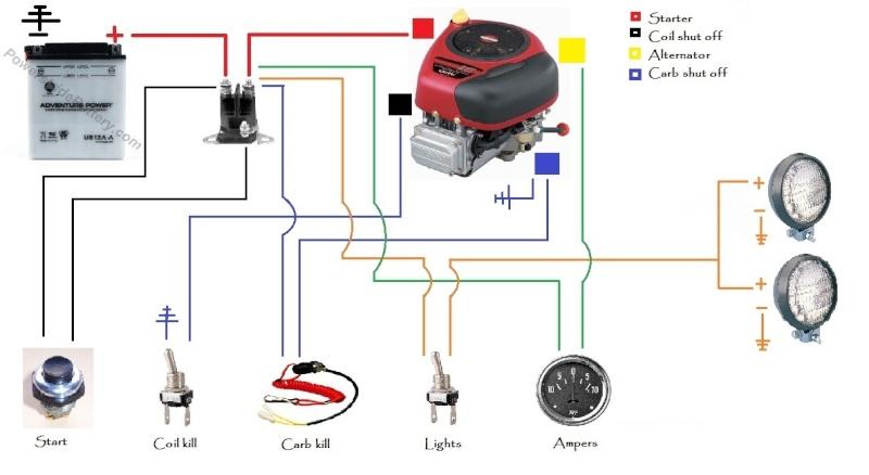 agway lawn mower wiring diagram