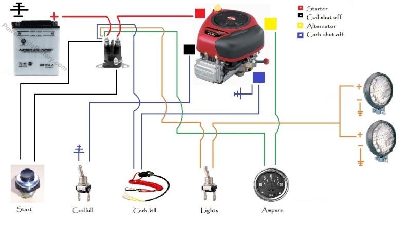 12 Hp Kohler Engine Diagram Wiring Schematic Wiring Schematic Diagram