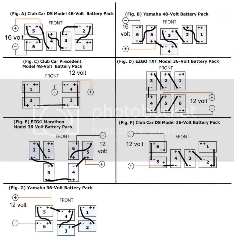 48 Volt Yamaha Wiring Diagram | Wiring Schematic Diagram - 5 ... Yamaha Volt Golf Cart Battery Wiring Diagram on