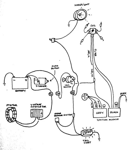 95 Sportster ground up wiring - The Sportster and Buell Motorcycle