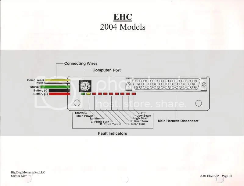 Big Dog Wire Diagram online wiring diagram