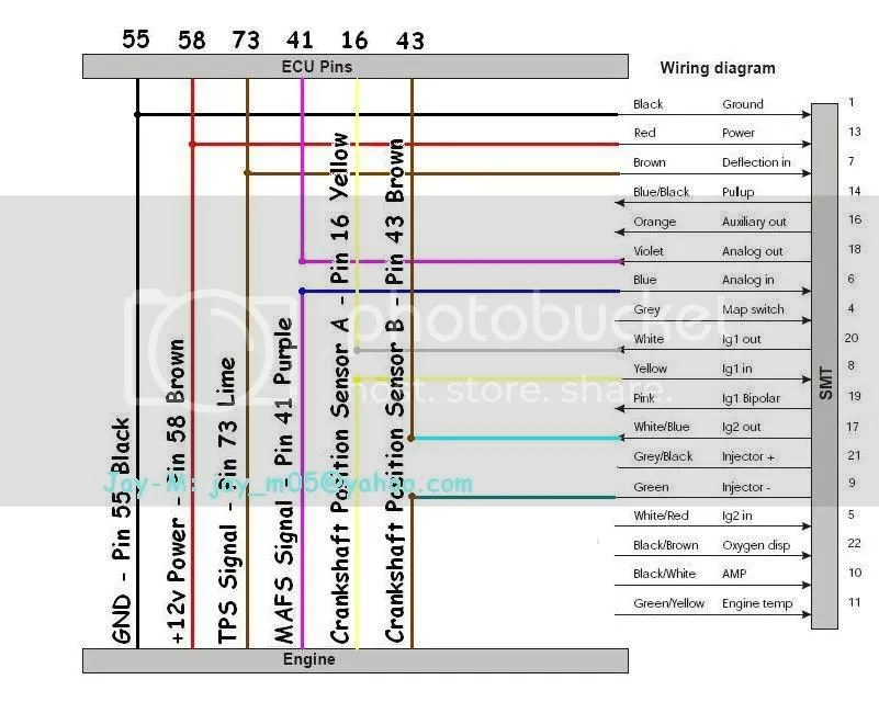 99 accord engine diagram get free image about wiring 1997 hyundai