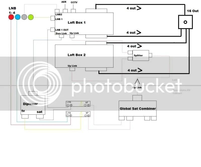 Loft box wiring diagram \u2014 Digital Spy