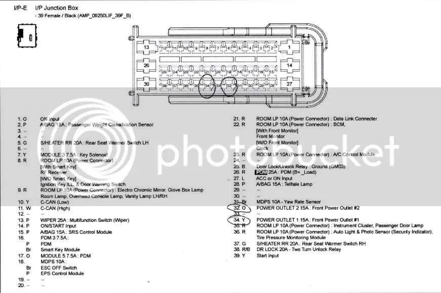 Wiring Diagram Hyundai Atos - Carbonvotemuditblog \u2022