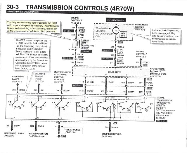 wiring diagram connector aod transmission