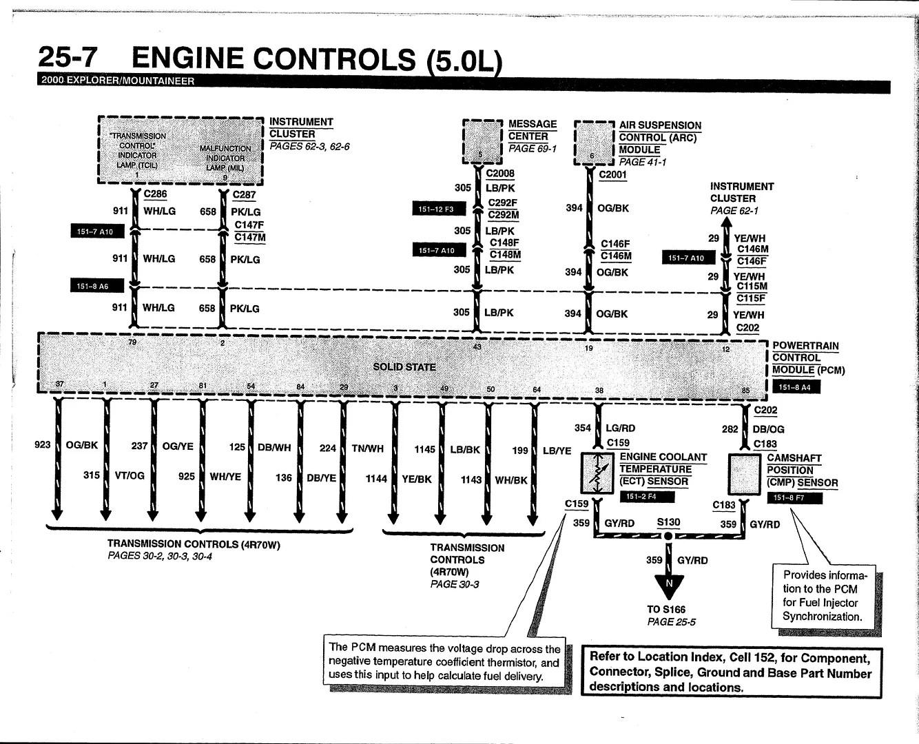 Ford Explorer Pcm Wiring Diagram Wiring Diagram