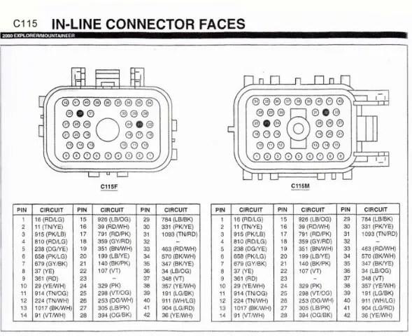 The definative \u002796 - \u002701 PATS, Fuel Pressure, Injector, and Wiring