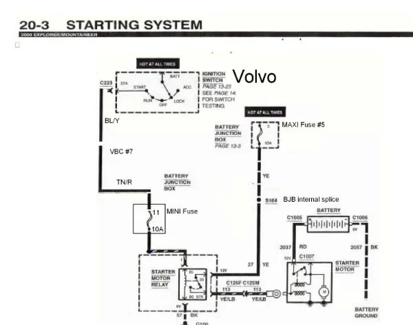 Volvo\u0027s That Run Chapter 12 Electrical, WIring Harness, Fuses and