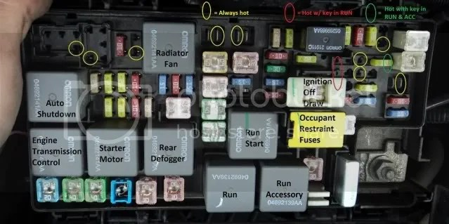 2008 Jeep Wrangler X Fuse Box Wiring Diagram