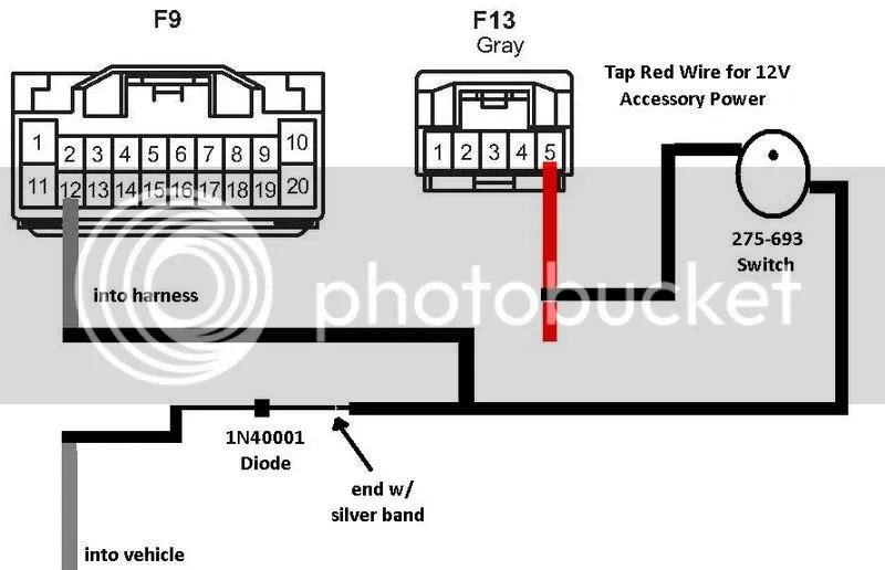 Box Camera Wiring Diagram manual guide wiring diagram