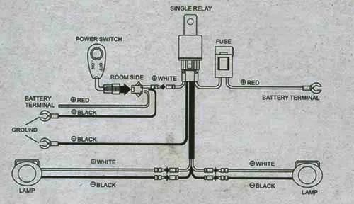 dlaa fog lamp wiring diagram