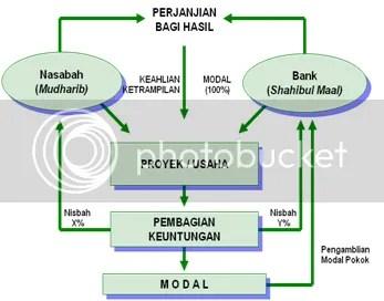 Contoh Tesis Komunikasi Politik Contoh Tesis 2015 Contoh Proposal Tesis Komunikasi Politik 100 Original