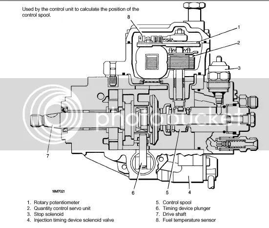 land rover defender workshop manual 2012