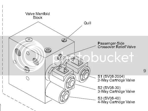 Blizzard Wiring Diagram Electrical Circuit Electrical Wiring Diagram