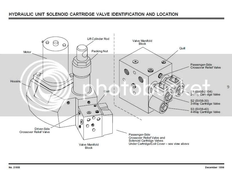 Xtreme Box Wiring Diagram Download Wiring Diagram