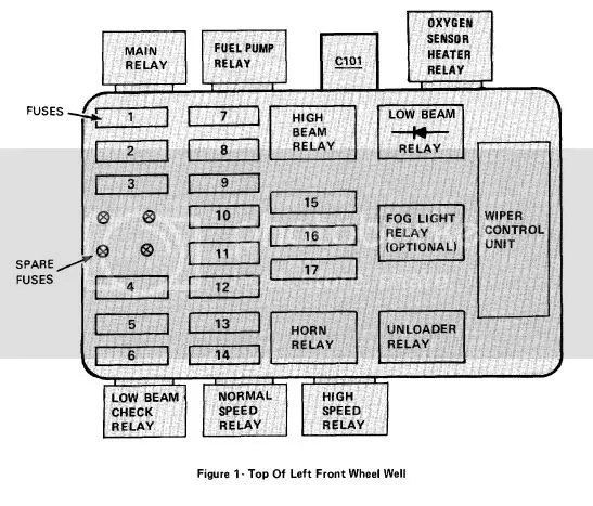 E31 Bmw Fuse Box Diagram Wiring Diagram