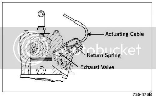 2 stroke snowmobile engine diagram