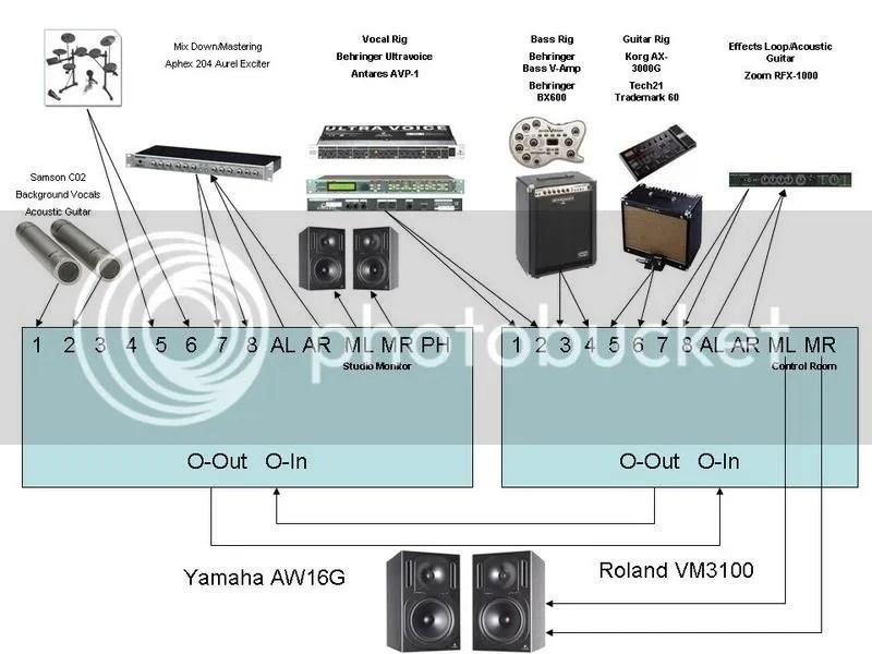 Wiring Diagram For Epiphone Dot Studio circuit diagram template