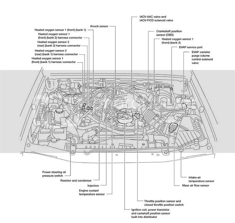 Wiring Diagram Nissan Xterra 2001 - Auto Electrical Wiring Diagram