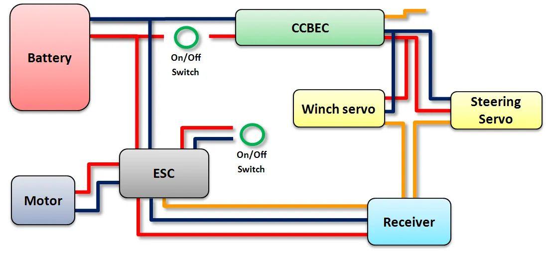 bec wiring diagram