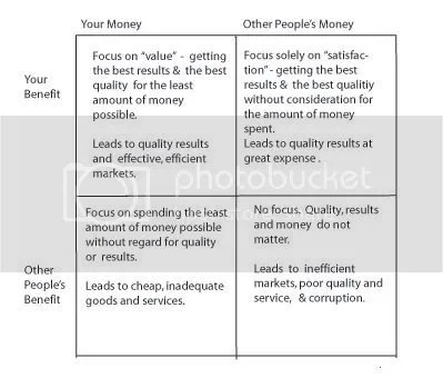 American Power Money, Quality, and Healthcare