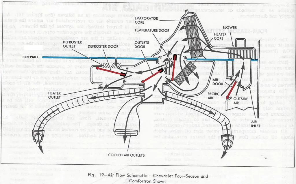 1968 chevelle ss wiring diagram