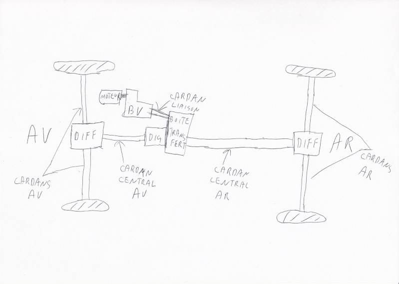 dodge schema moteur monophase capacite