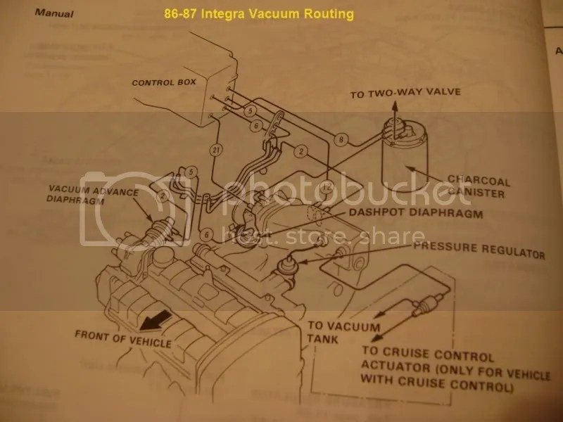 Wiring Diagram As Well Engine Vacuum Line Diagram On 1987 Honda Crx