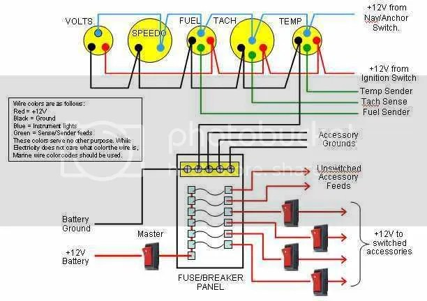 Gauges Wiring Diagram Free Image About Wiring Diagram And Schematic
