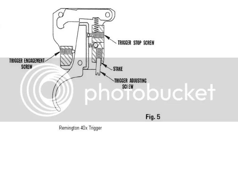 thread 40x 2 oz trigger instructions diagram