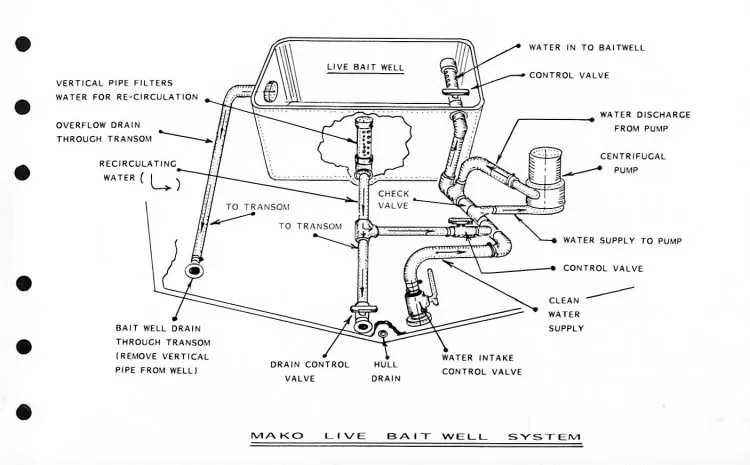 Aerator Timer Switch Wiring Diagram Electronic Schematics collections