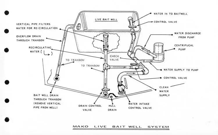 boat electrical system diagram mako 201