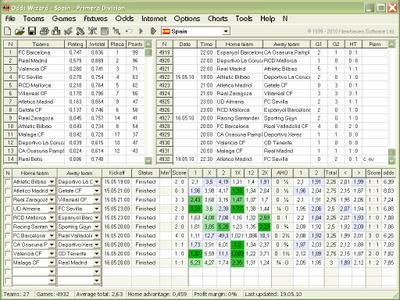 Odds Wizard 2.50.Build 2.5.0.925 coobra.net