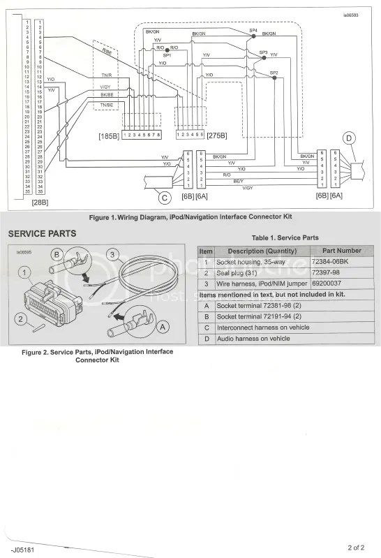 Wiring Diagram For Harley Davidson Radio Wiring Diagram