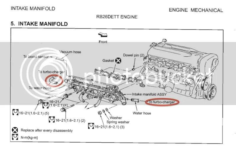 Rb26 Engine Vacuum Hoses Diagram Gtr Register Nissan Skyline And